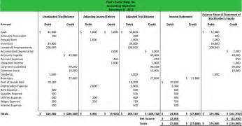 accounting worksheet format example explanation