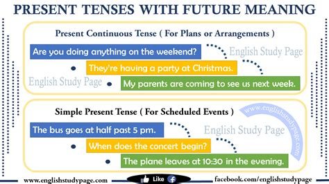 pattern of future continuous tense present tenses with future meaning english study page