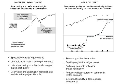 economic pattern meaning improving software economics part 6 of 7 achieving