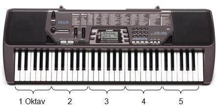 Keyboard Yamaha 5 Oktaf Mengenal Alat Musik Keyboard Matoa Corner