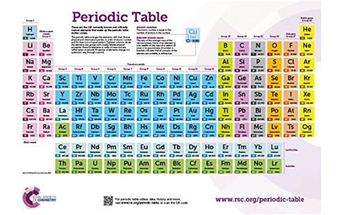 rsc org periodic table the royal society of chemistry periodic table wallchart