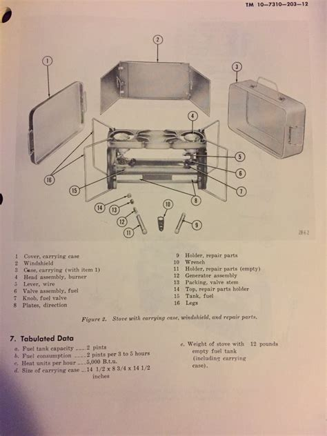 stove plate wiring diagram issues the best wiring