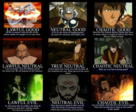 Avatar The Last Airbender Memes - image 373723 avatar the last airbender the legend