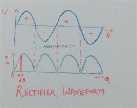 efficiency of diode bridge rectifier efficiency equation of wave rectifier