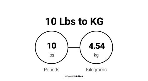 10 pounds in kg 10 lbs to kg howmanypedia com
