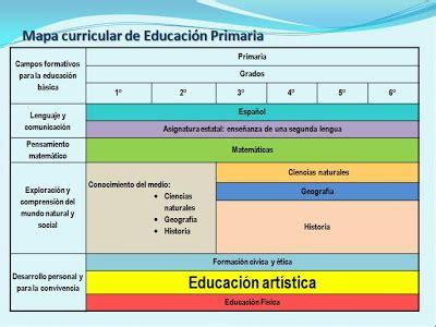 tercer grado primaria programa curricular supervisi 211 n escolar 512 21 06 09 28 06 09