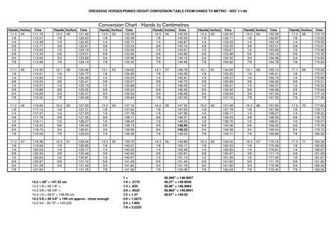 converter height height calculator conversion gbp vs hkd