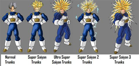 all ve as forms and transformations imagenes de vegeta image gallery saiyan forms