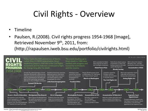 civil code section 1954 ppt civil rights overview powerpoint presentation id