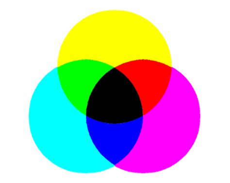welche farben ergeben blau farbe physik farbmischung