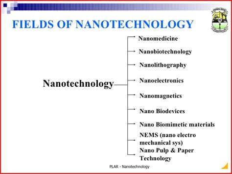 Nano Technology Cosmetic Cleaning Isi 2 Buah nano technology