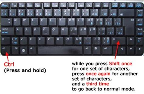 access special characters  laptop keyboard