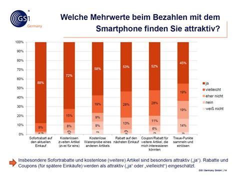 german mobile code zalando discount code germany rabattcode 20