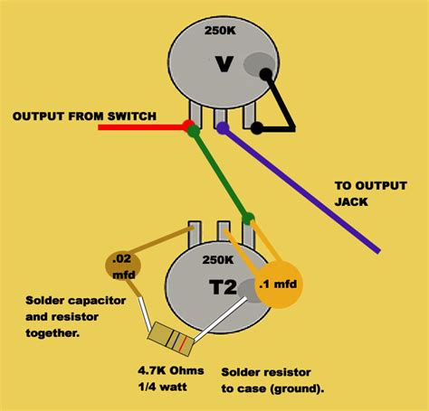 greasebucket flipped plate wiring telecaster