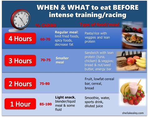 endurance nutrition pre race meal coach rob lowe