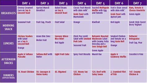 simple 1200 calorie diet menu plan how long does