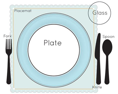 setting a table basic place setting diagram basic free engine image for