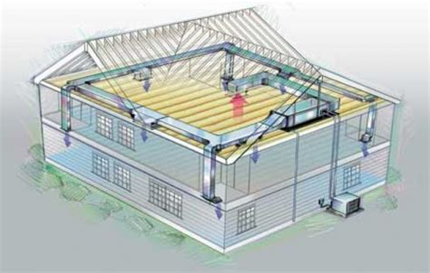 new home air conditioning system design for efficient adding central air this old house