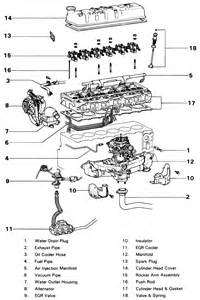 93 toyota 22r engine timing schematic get free image about wiring diagram