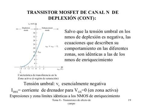 transistor mosfet o que é tema8 transistores de efecto de co