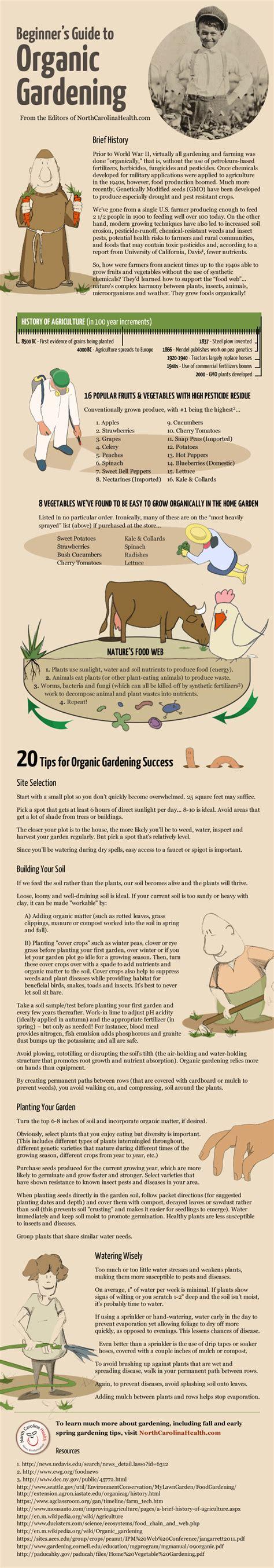 organic gardening affiliate programs infographic of tips for the beginning organic gardener