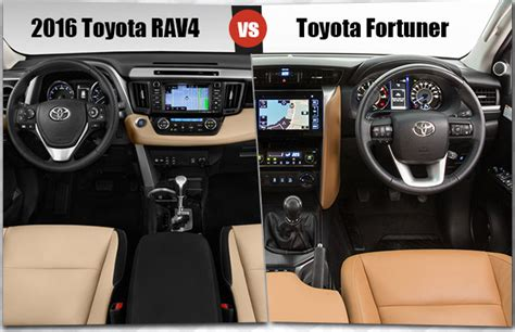 Toyota Fortuner Vs Rav4 Toyota Rav4 Or Toyota Fortuner Which Suv Is Worth Your
