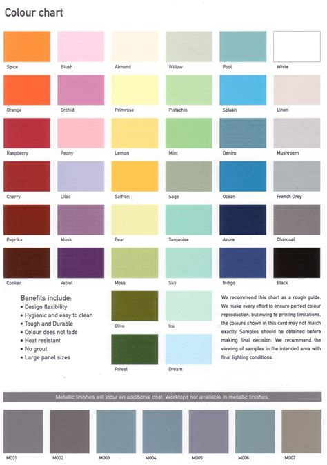 New Paint Colors For Bedrooms - 1 kitchen materials what is the difference how do they wear