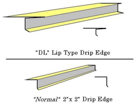 anatomy of a roof drip edge 17 best images about roof info on home