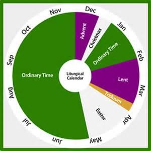 Catholic Liturgical Calendar Liturgical Year Carfleo
