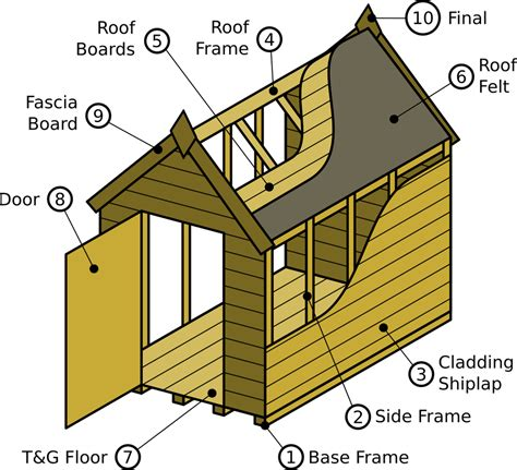 Make My Own Shed