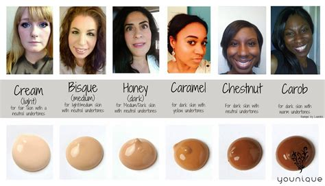 Who My Mastches younique bb flawless color matching find your shade