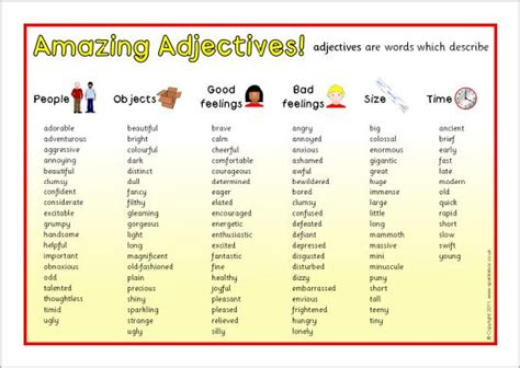 Resume Adjectives For Teachers Adjectives Summary Chart Search Grammar Writers Notebook