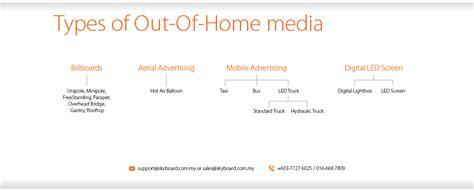 skyboard media sdn bhd billboard advertisement malaysia