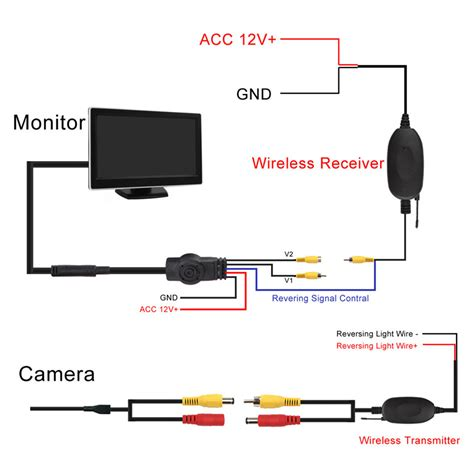wireless reversing diagram wiring diagram