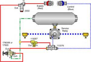 Air Brake System Diagram On Trailers Semi Truck Trailer Wiring Diagram Semi Get Free Image