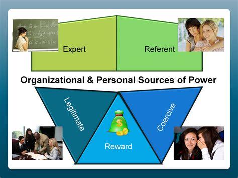 Power Organization 5 leadership power poll hjustice