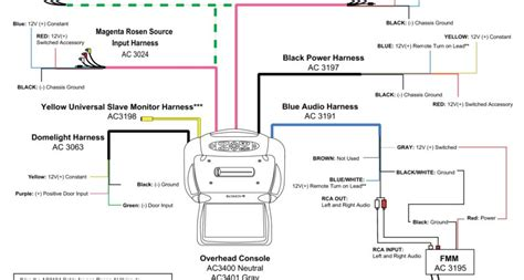 mobile home thermostat wiring diagram furnace thermostat