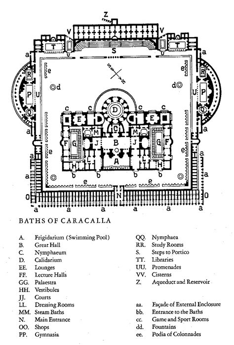 roman bath house floor plan floor plan of the baths of caracalla roma thermae