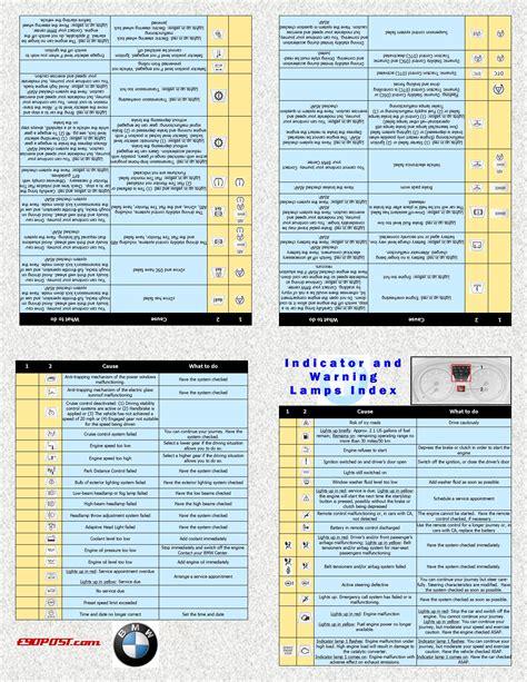 bmw dashboard warning lights chart bmw 335i warning light symbols