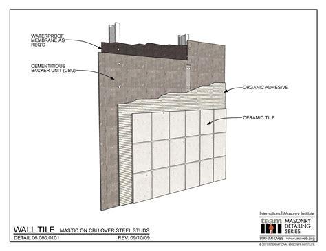 Bathroom Wall Tile Detail Pin Details Glazed Properties Tile Brick Mortar Wall On