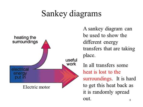 how to draw energy diagrams diagram of electric energy wiring diagram schemes