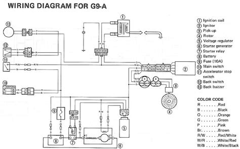 yamaha gas golf car wiring diagram ez golf cart wiring