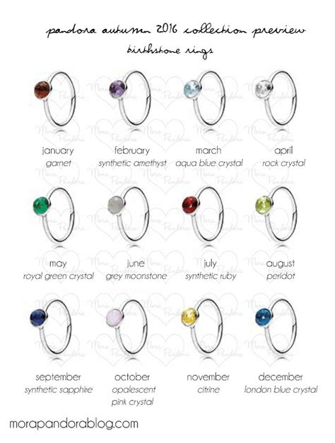 pandora birthstone 17 best ideas about pandora birthstone charms on