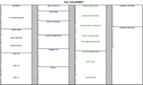 Football Defensive Play Call Sheet Template by Best Photos Of Printable Football Play Templates