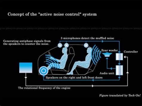 honda s active noise cancellation active noise cancellation