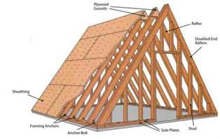 simple a frame house plans how to build a tiny house part 4 building the frame