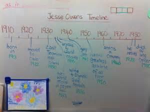 Mrs hannah s first grade class jesse owens timeline