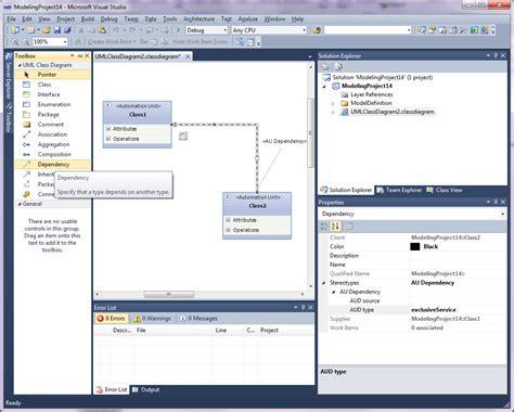 microsoft uml uml profiles in visual studio 2010 ibm cloud