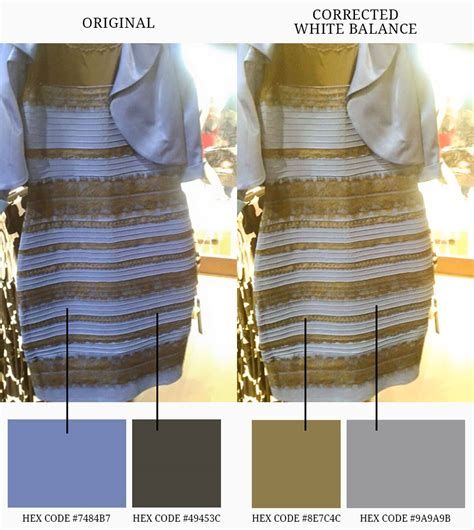 color of the dress scientific proof that the dress is white and gold