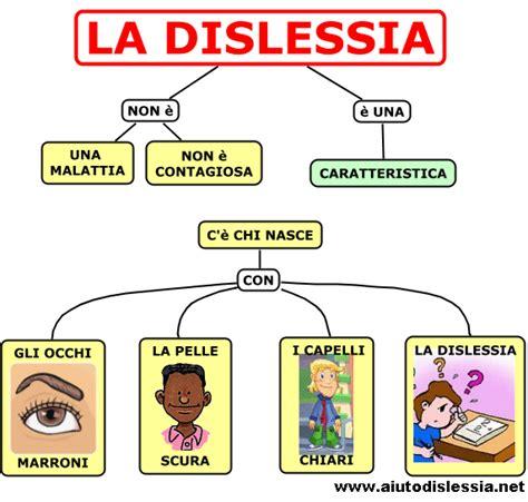 dislessia strumenti compensativi e dispensativi filodidattica 187 sulla dislessia e discalculia